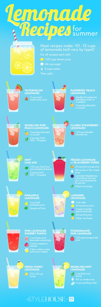 12-unique-lemonade-recipes-for-summer